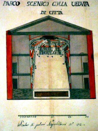 Teatro bagnarese dei primi del 1800  commento di Rosario Cardone